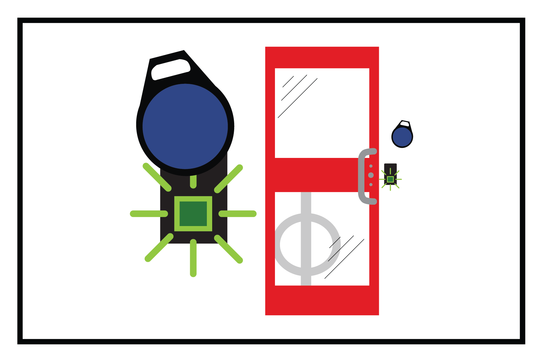 A diagram showing how to unlock a Bikesecure shelter using a key fob.