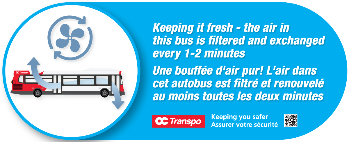 Sign graphic with an illustration of air flowing out of a bus's doors accompanied by the text: Keeping it fresh - the air in this bus is filtered and exchanged every 1-2 minutes.