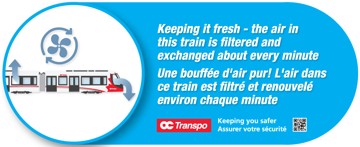 Autocollant illustrant l'air qui circule hors des portes d'un train et portant le texte suivant : Une bouffée d'air pur! L'air dans ce train est filtré et renouvelé environ toutes les minutes.