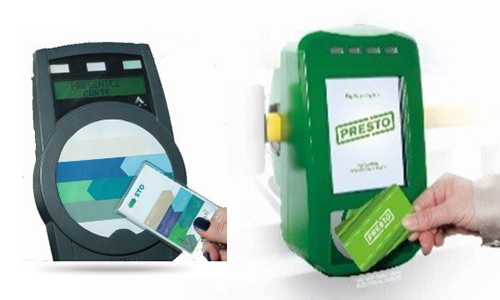 Presto and Multi card readers found on buses