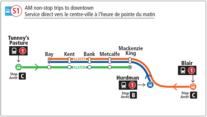 Map of supplemental buses departing from Hurdman and Tunney's Pasture stations.