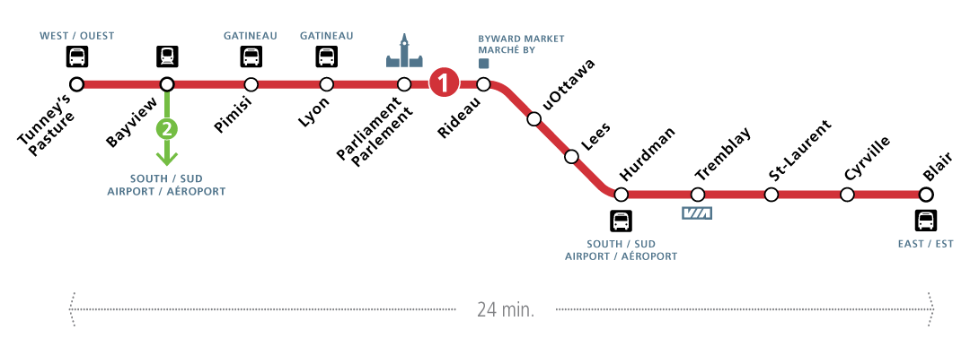 Line 1 route map with station locations.