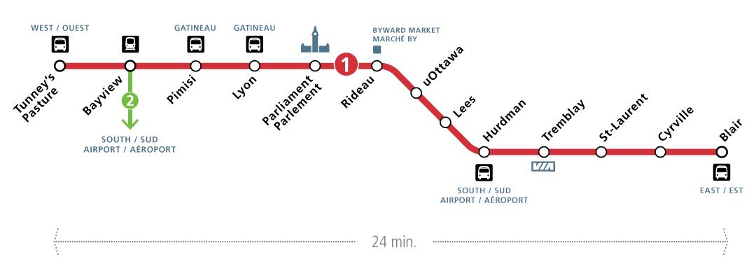 Carte de la Ligne 1