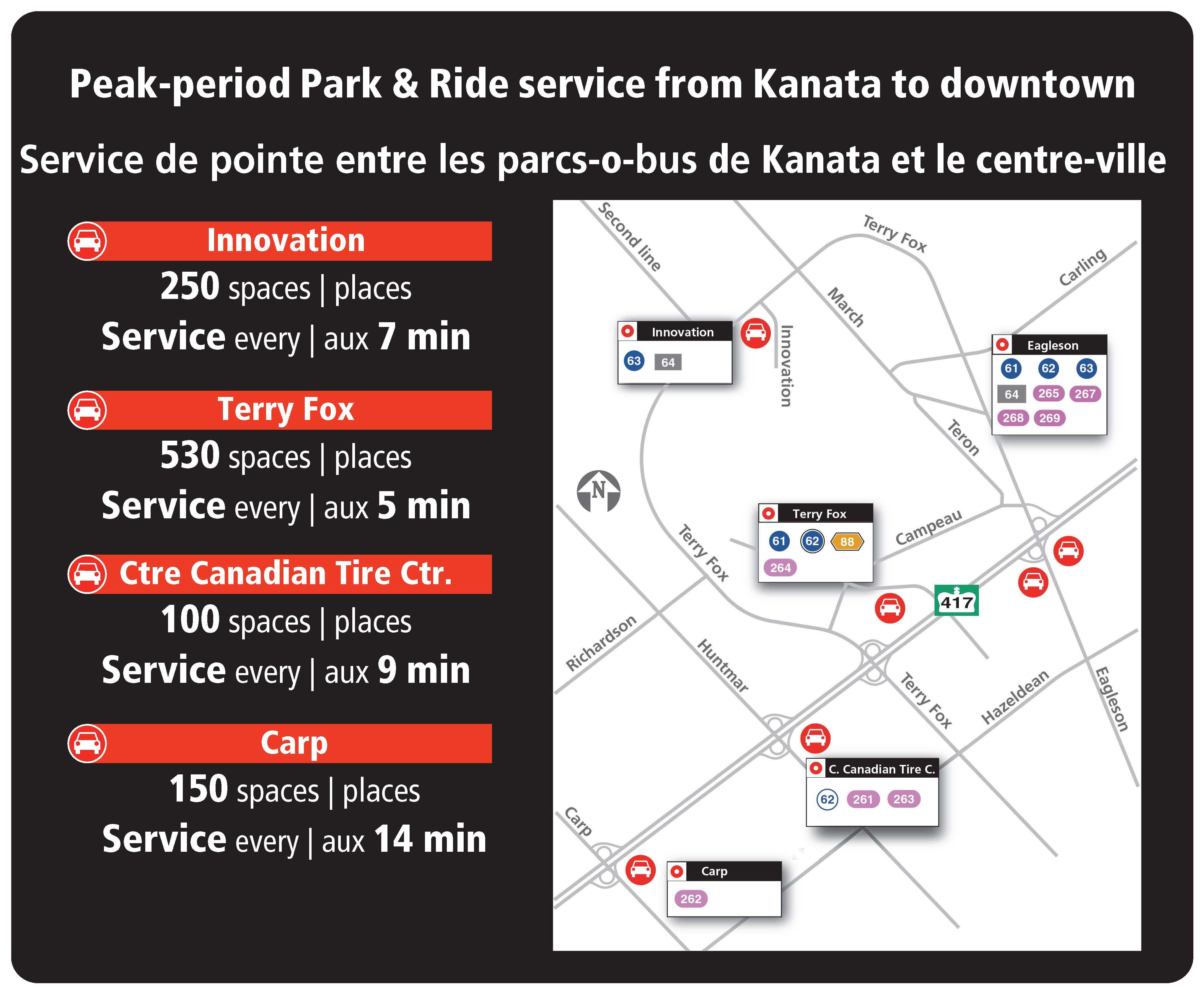 Options de parcs-o-bus à Kanata