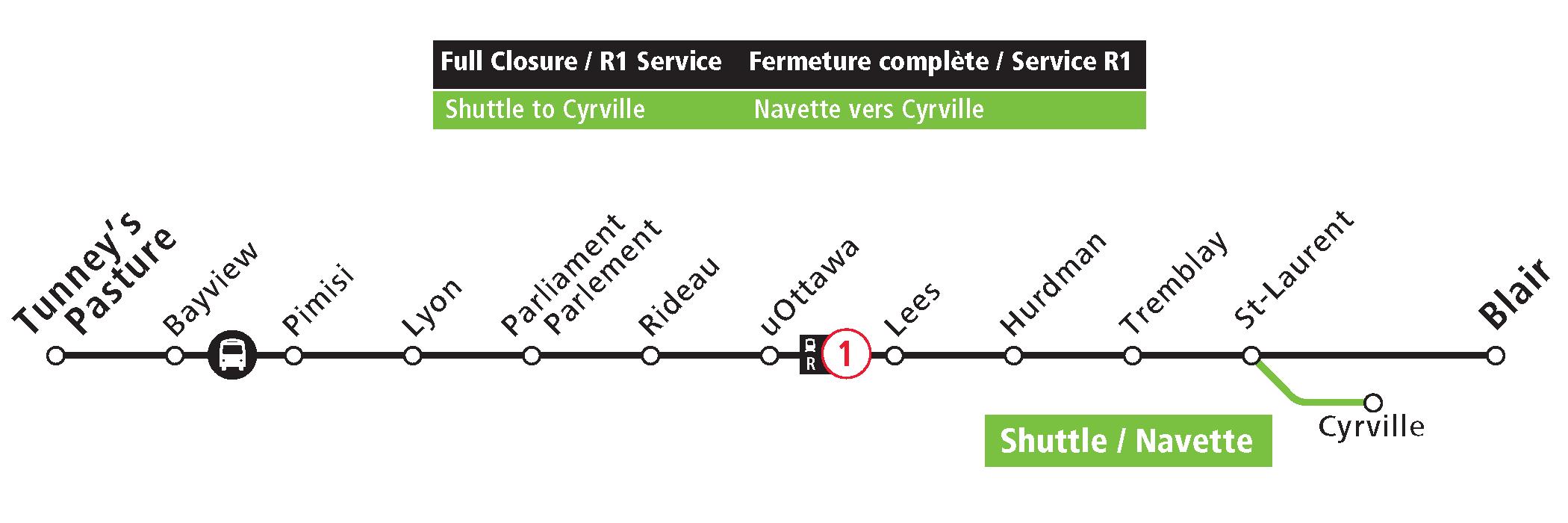 O-train full L1 shutdown map