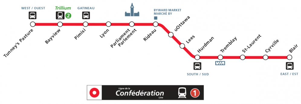 Map of Confederation Line stations and major connection points