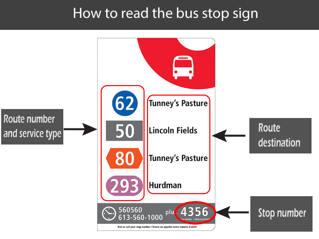 Bus stop sign example