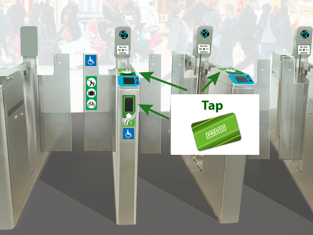 Location of Presto readers on fare gates