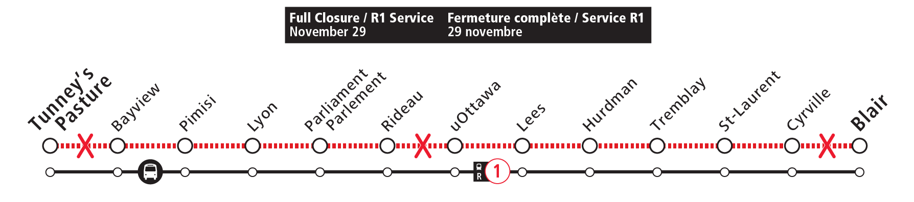 Map of Line 1 showing a full closure on November 22.